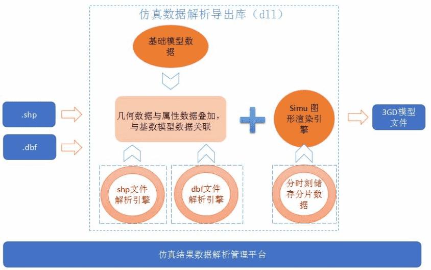 排水管网数字化管理系统-自主PLM|智慧工地管理平台|BIM施工管理系统
