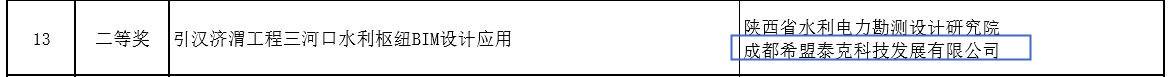 龙图杯一等奖!二等奖! 金秋,希盟BIM成果硕果累累-自主PLM 智慧工地管理平台 BIM施工管理系统