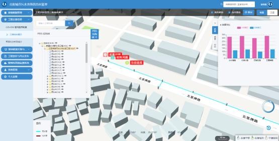 希盟泰克科技水务行业解决方案-自主PLM|智慧工地管理平台|BIM施工管理系统