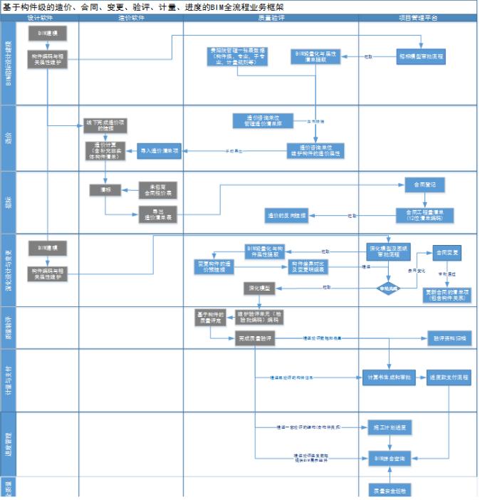 希盟泰克机场建设解决方案-自主PLM|智慧工地管理平台|BIM施工管理系统